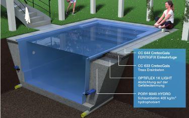 HASIT_Flexible_Dämmung_Poolhinterfüllung_Schichten_Grafik.jpg